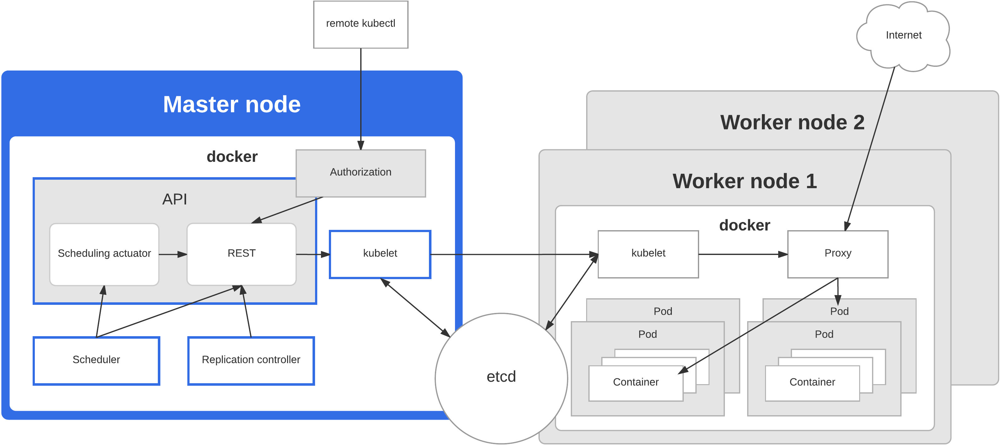 How to deploy Kubernetes on CoreOS cluster - UpCloud