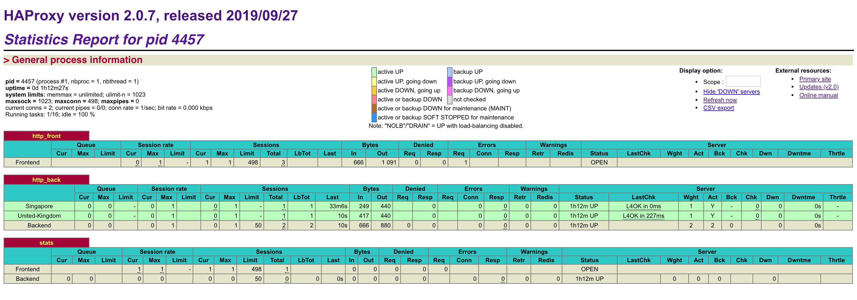 HAProxy 1.7.8 statistics page