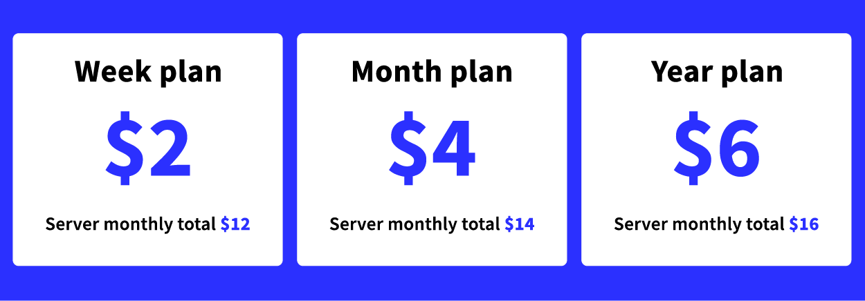 Simple backup pricing for $10 server plan
