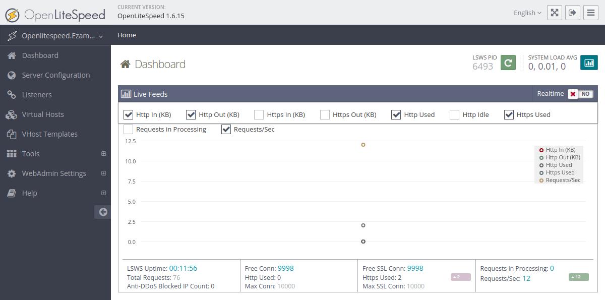 OpenLiteSpeed dashboard view